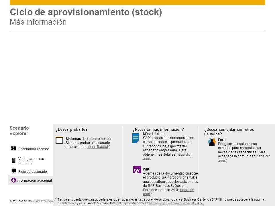 Ciclo de aprovisionamiento (stock) Más información
