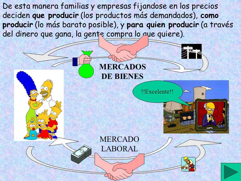 MERCADOS DE BIENES MERCADO LABORAL