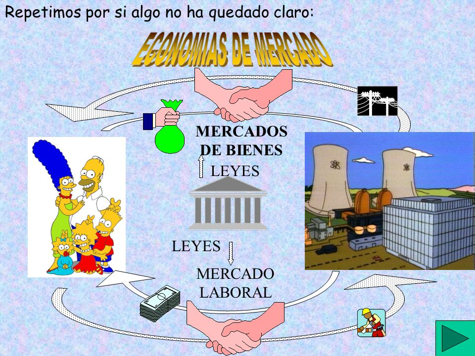 ECONOMIAS DE MERCADO Repetimos por si algo no ha quedado claro: