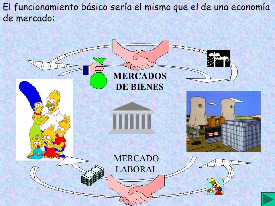 El funcionamiento básico sería el mismo que el de una economía de mercado: