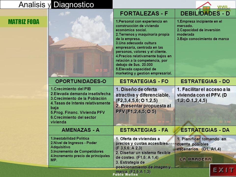Analisis y Diagnostico MATRIZ FODA DEBILIDADES - D FORTALEZAS - F