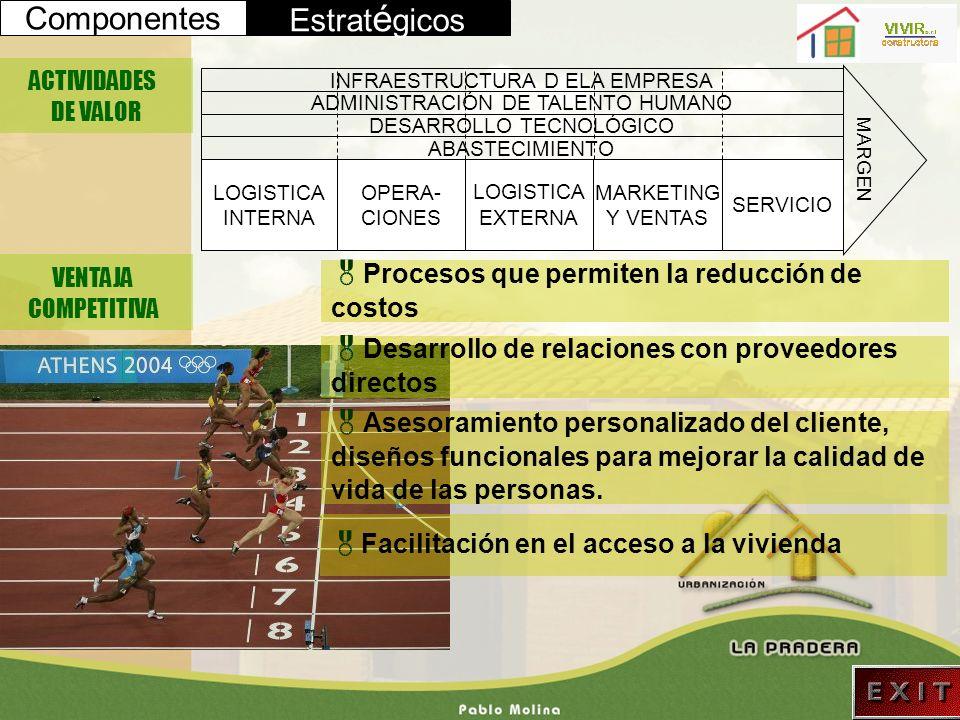 Componentes Estratégicos Procesos que permiten la reducción de costos