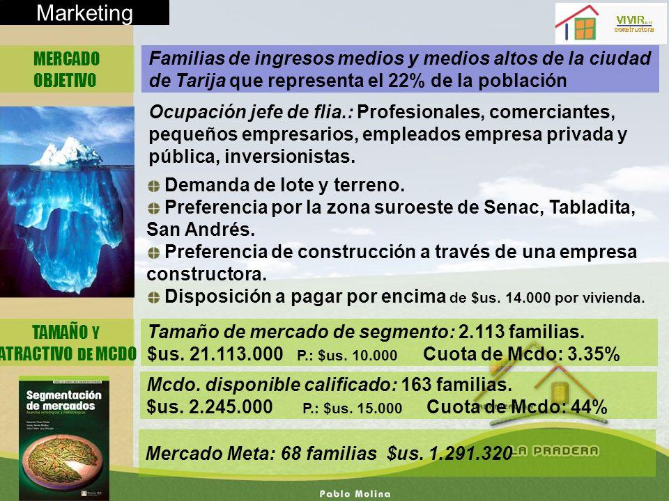 Marketing MERCADO. OBJETIVO. Familias de ingresos medios y medios altos de la ciudad de Tarija que representa el 22% de la población.