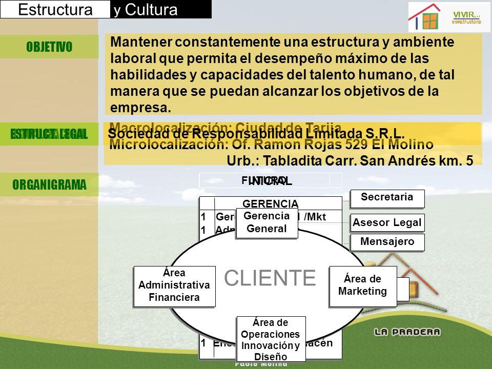 CLIENTE Estructura y Cultura
