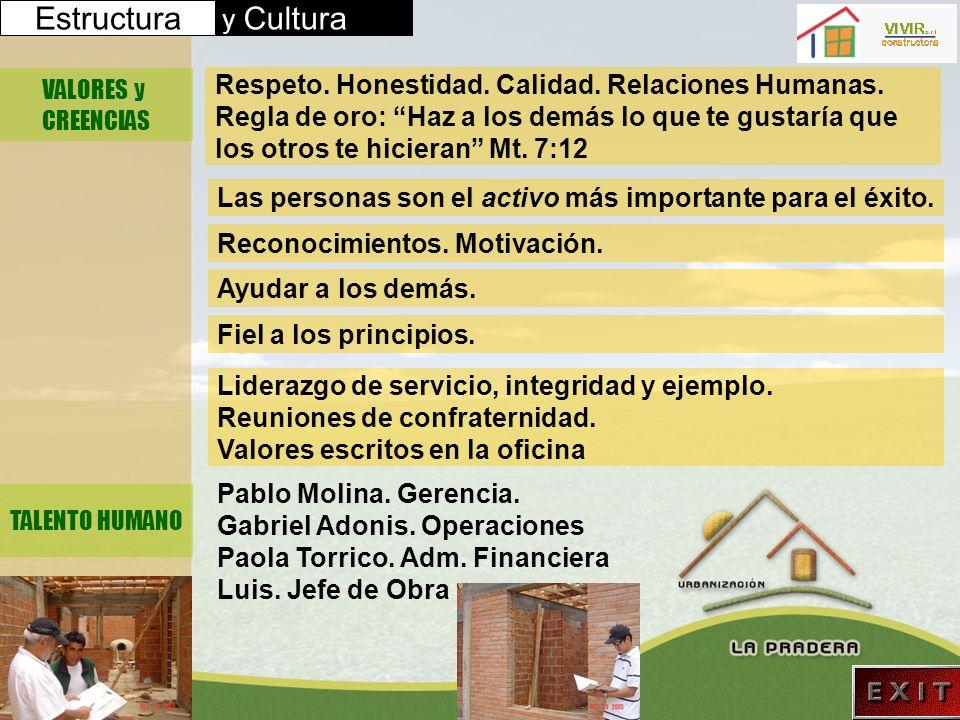 Estructura y Cultura Respeto. Honestidad. Calidad. Relaciones Humanas.