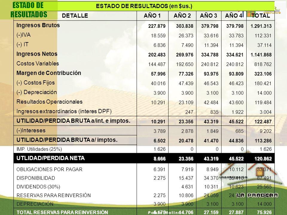 ESTADO DE RESULTADOS (en $us.)