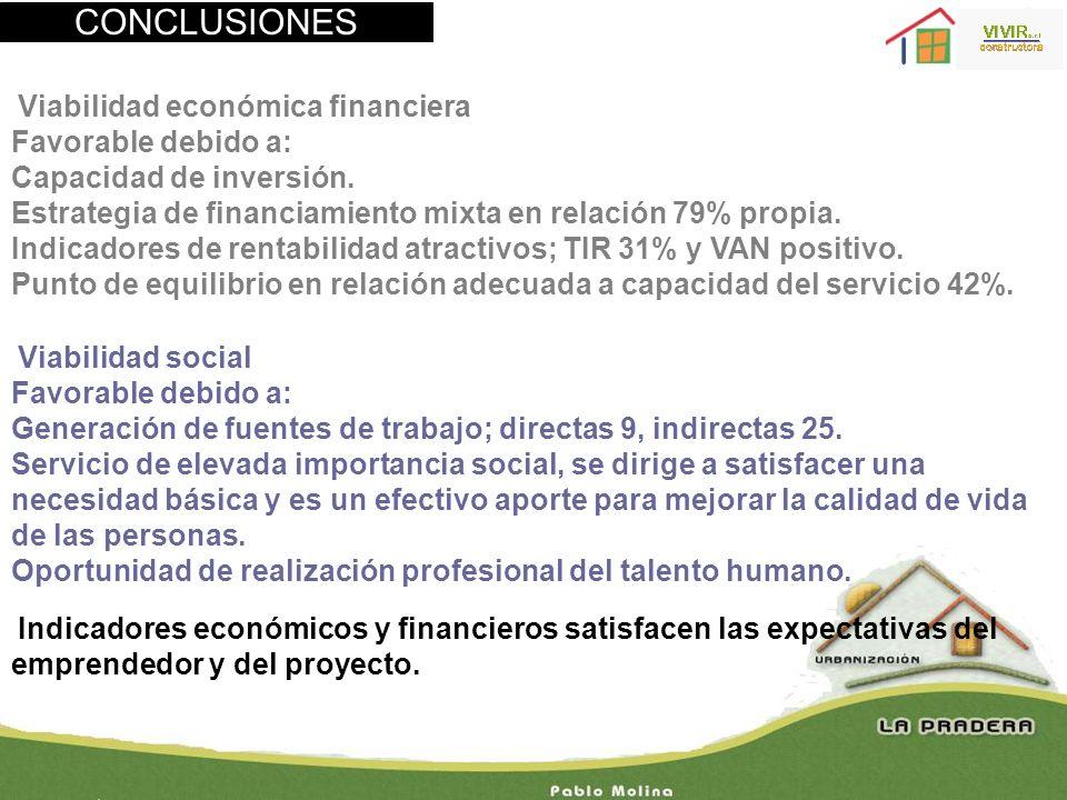 CONCLUSIONES Favorable debido a: Capacidad de inversión.