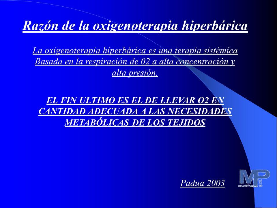 Razón de la oxigenoterapia hiperbárica