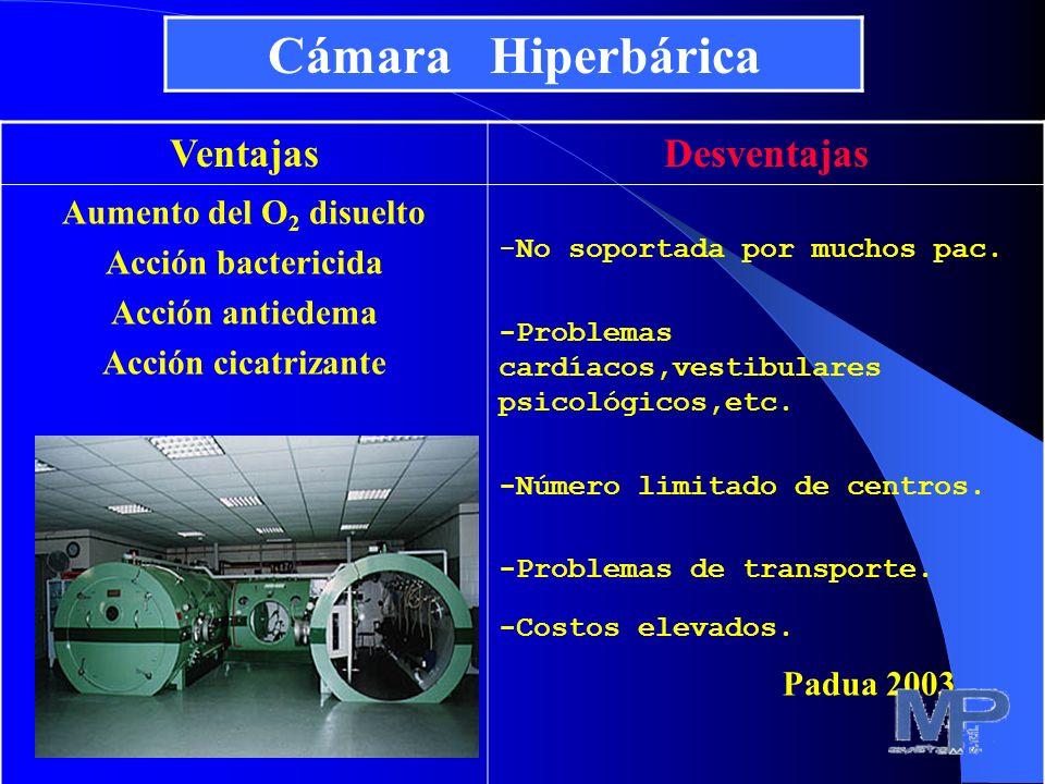 Cámara Hiperbárica Ventajas Desventajas Padua 2003