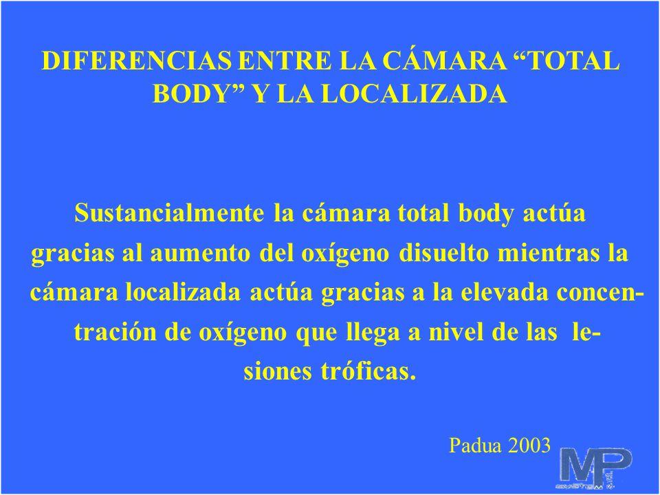 DIFERENCIAS ENTRE LA CÁMARA TOTAL BODY Y LA LOCALIZADA