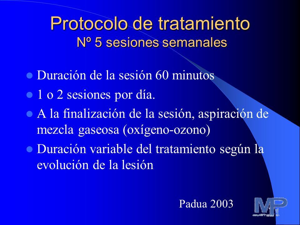 Protocolo de tratamiento Nº 5 sesiones semanales