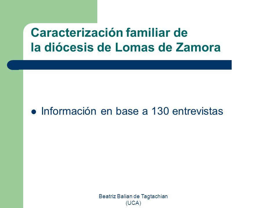 Caracterización familiar de la diócesis de Lomas de Zamora