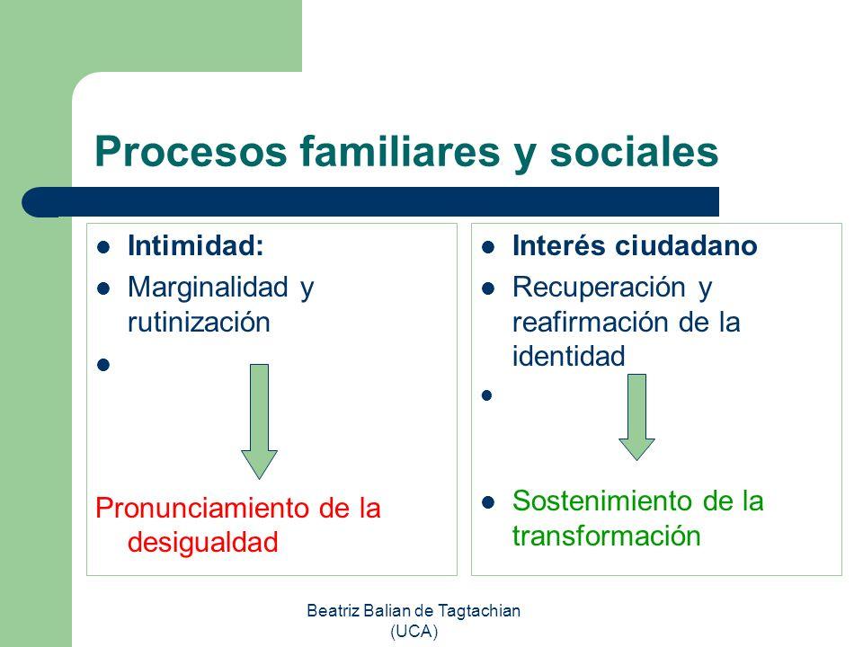 Procesos familiares y sociales