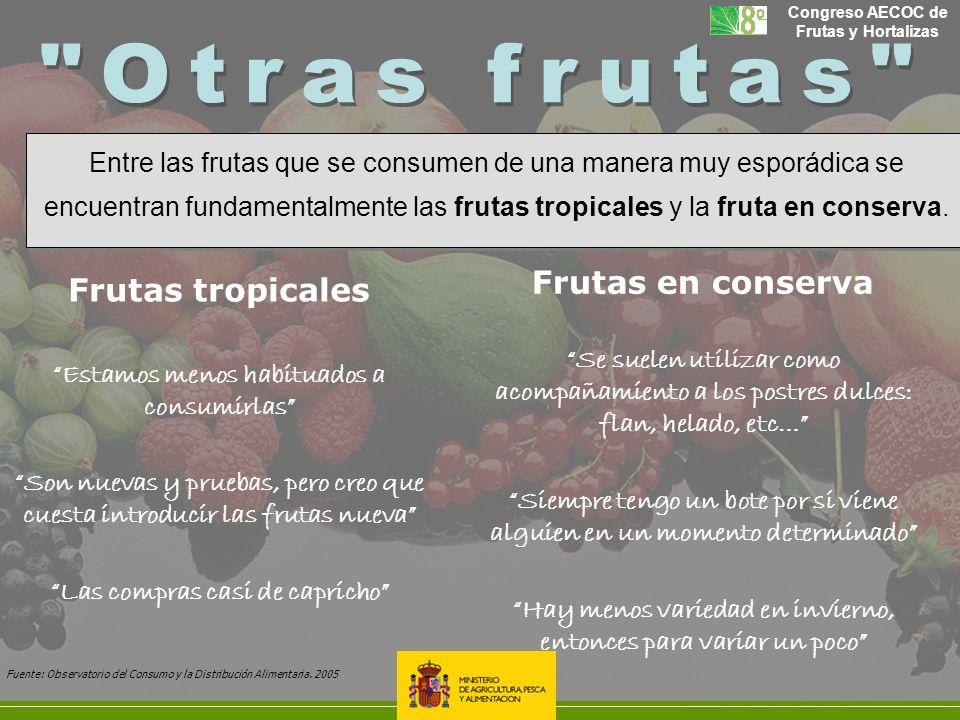 Otras frutas Frutas en conserva Frutas tropicales