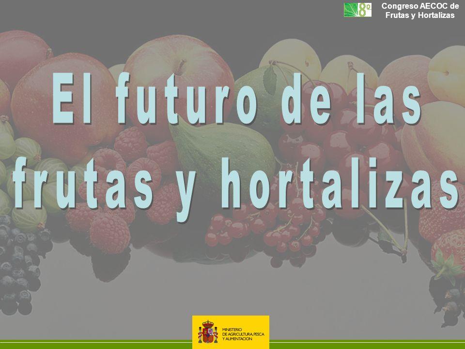 El futuro de las frutas y hortalizas