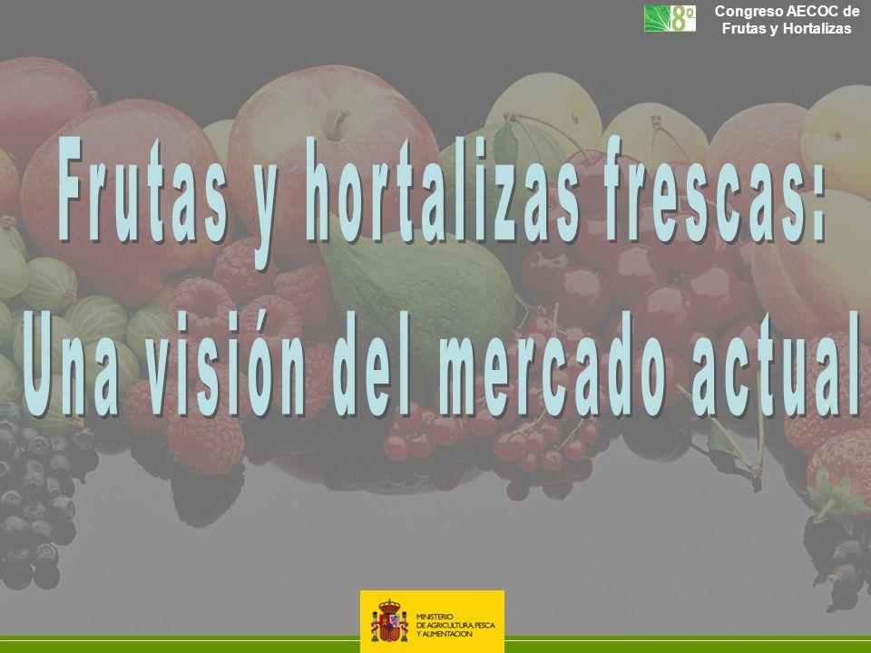 Frutas y hortalizas frescas: Una visión del mercado actual