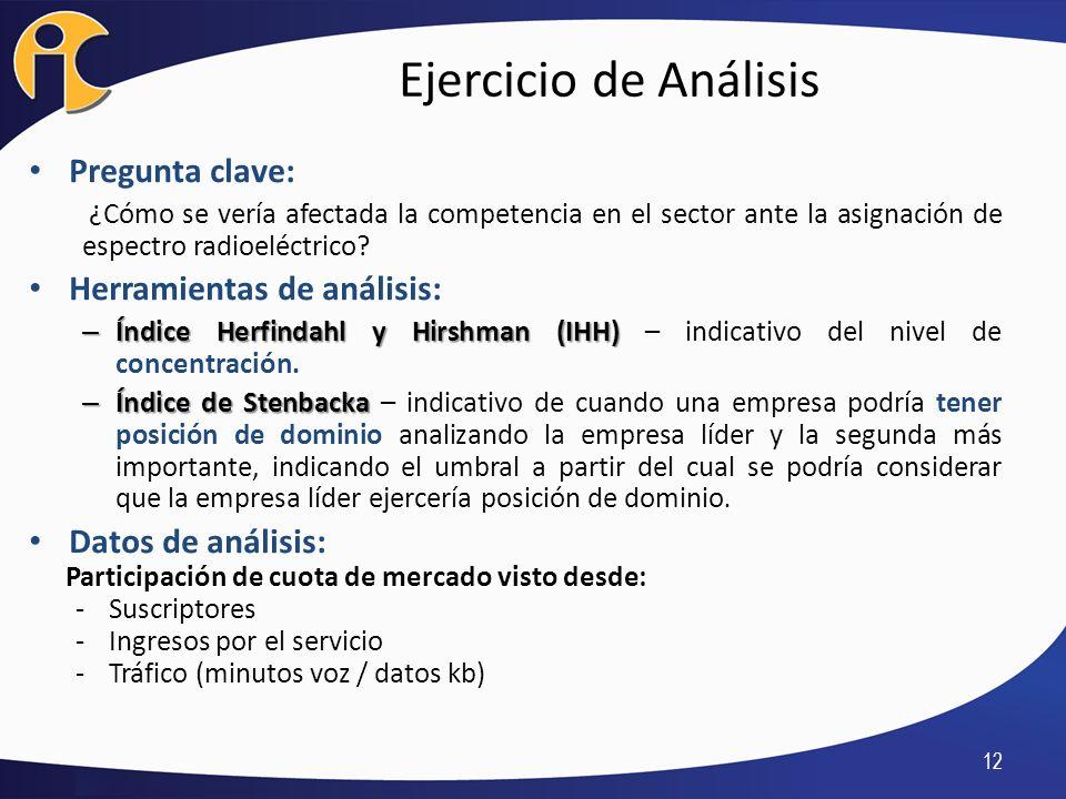 Ejercicio de Análisis Pregunta clave: Herramientas de análisis: