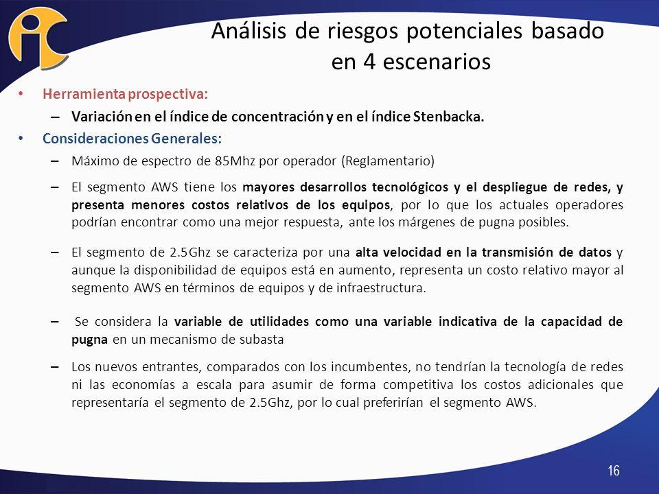Análisis de riesgos potenciales basado en 4 escenarios