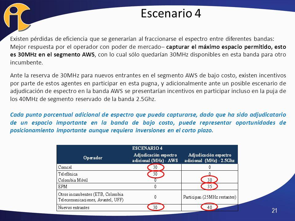 Escenario 4 Existen pérdidas de eficiencia que se generarían al fraccionarse el espectro entre diferentes bandas: