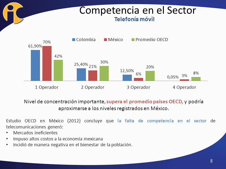 Competencia en el Sector