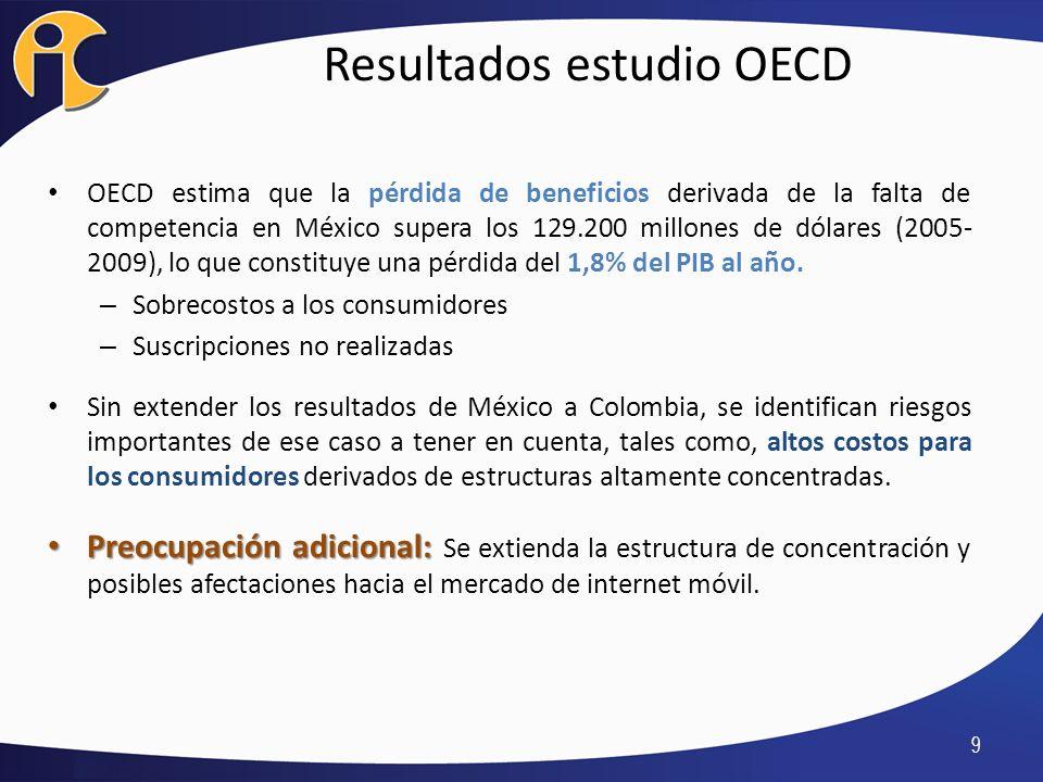 Resultados estudio OECD