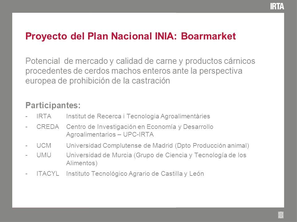 Proyecto Boarmarket Objetivos: