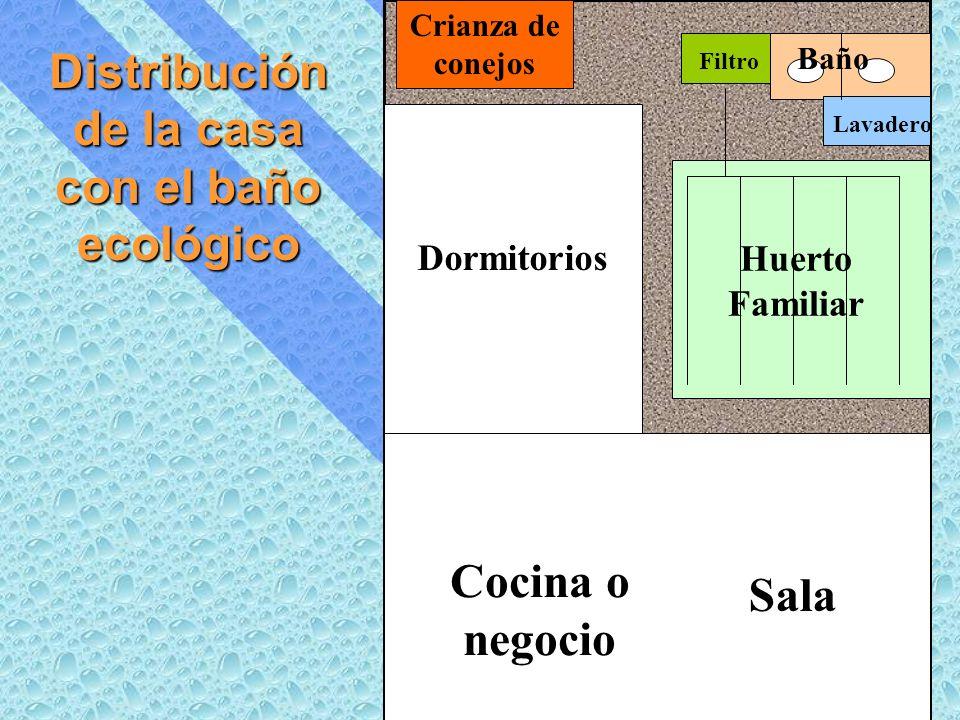 Distribución de la casa con el baño ecológico