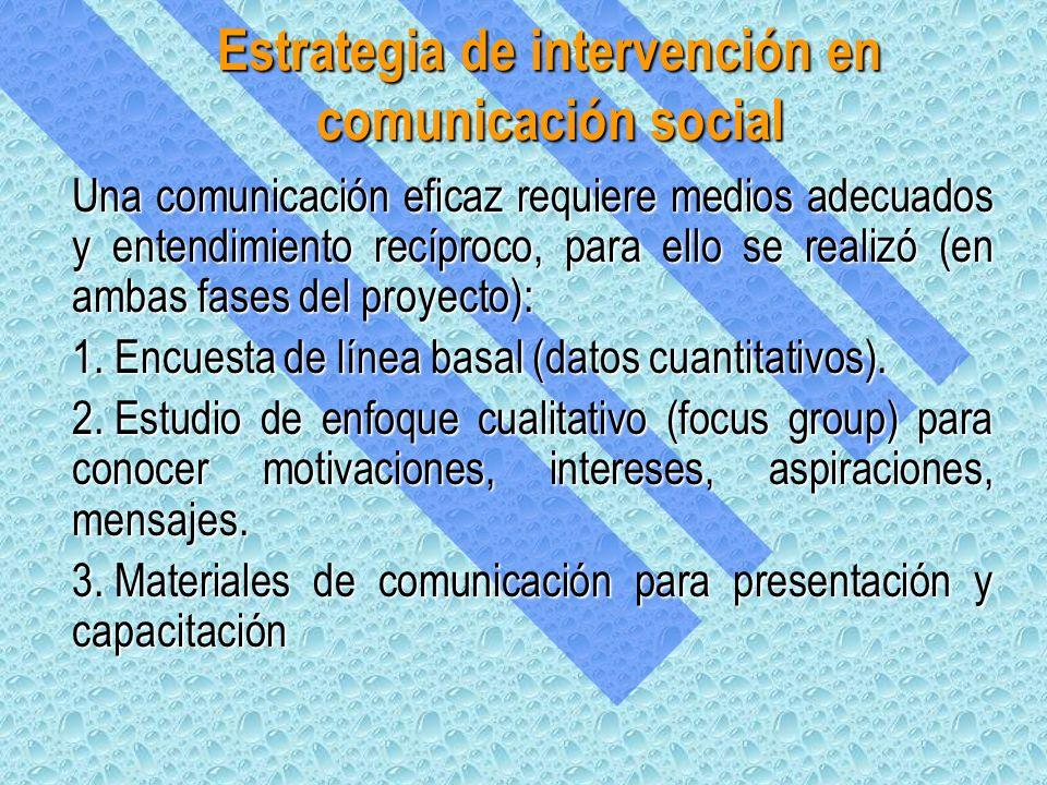 Estrategia de intervención en comunicación social