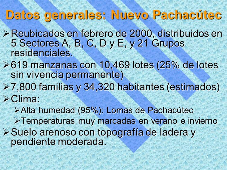 Datos generales: Nuevo Pachacútec