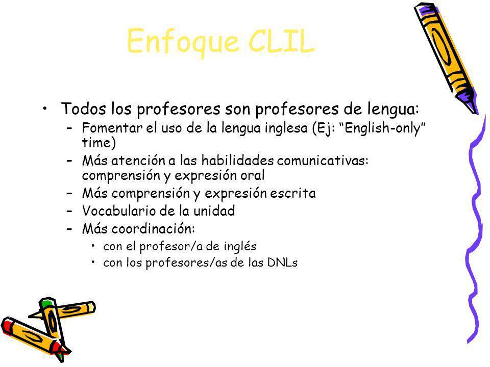 Enfoque CLIL Todos los profesores son profesores de lengua: