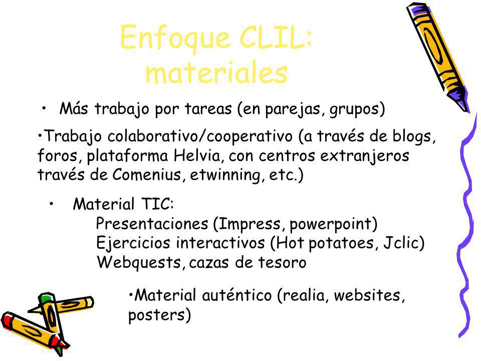 Enfoque CLIL: materiales