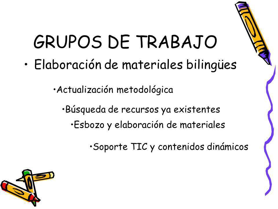 GRUPOS DE TRABAJO Elaboración de materiales bilingües