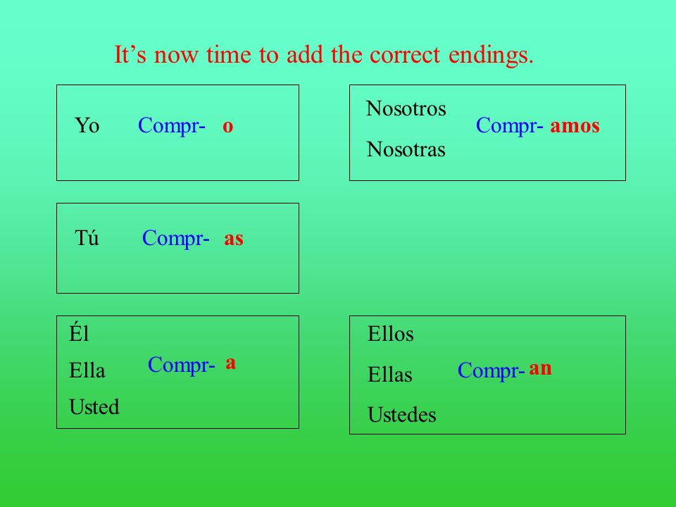 It's now time to add the correct endings.