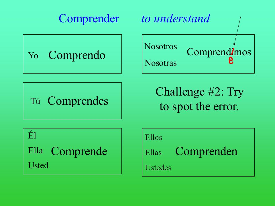 Comprender to understand
