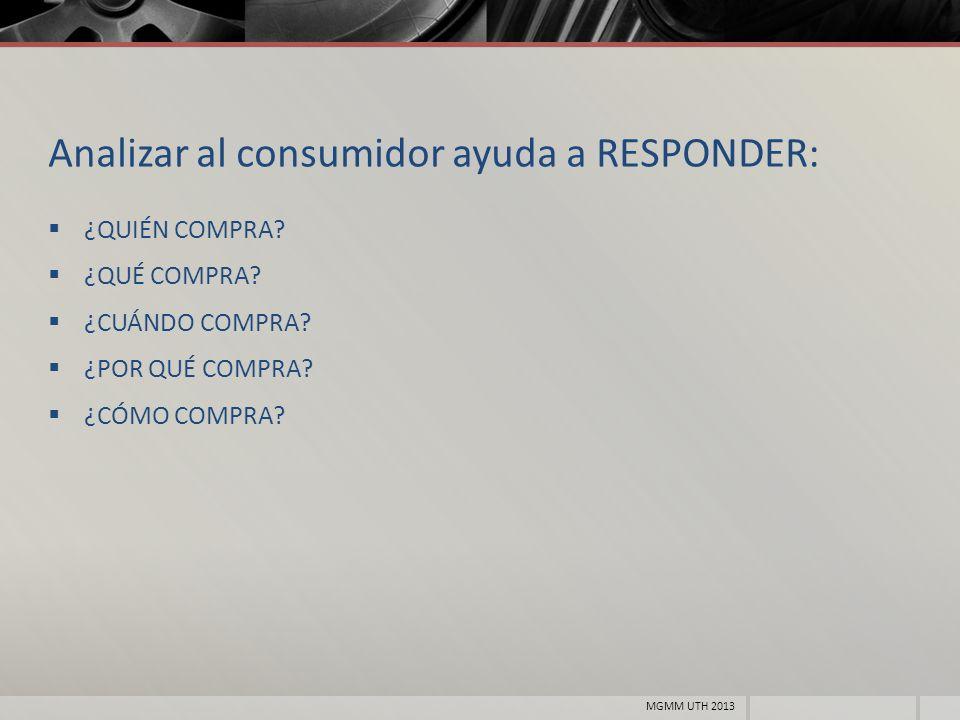 Analizar al consumidor ayuda a RESPONDER: