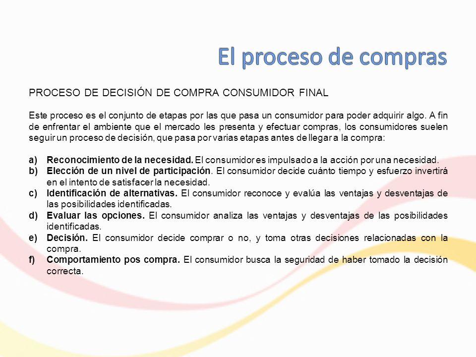 El proceso de compras PROCESO DE DECISIÓN DE COMPRA CONSUMIDOR FINAL