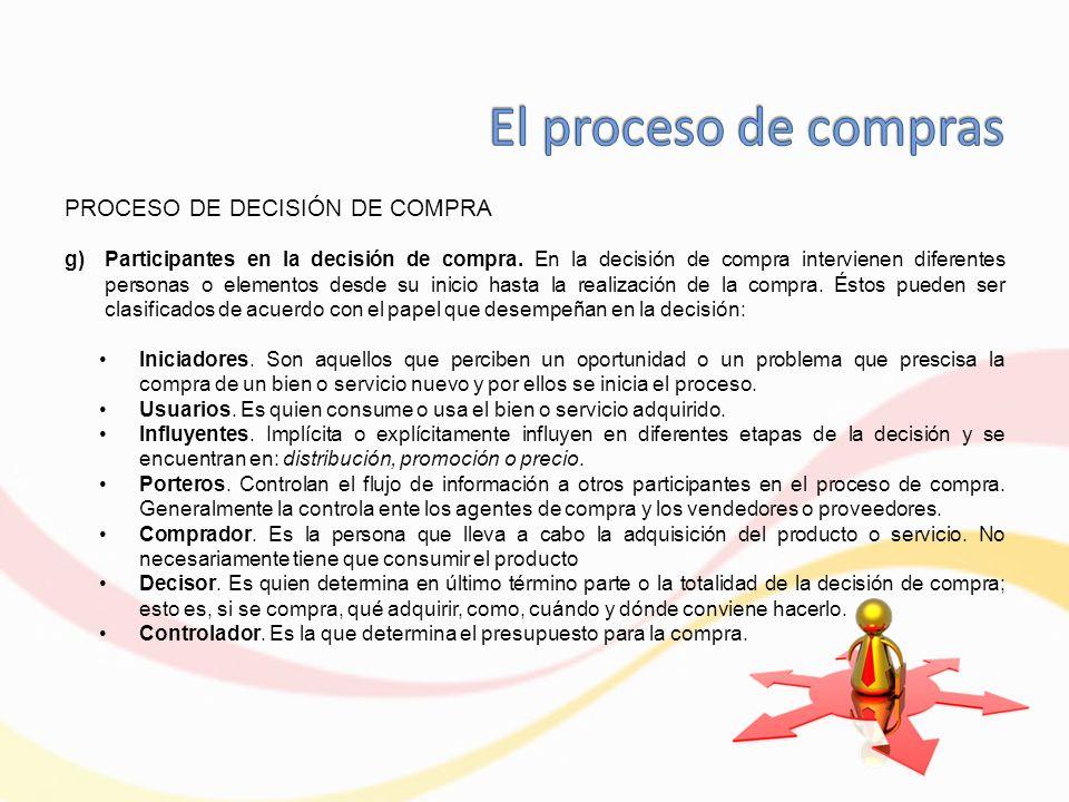El proceso de compras PROCESO DE DECISIÓN DE COMPRA