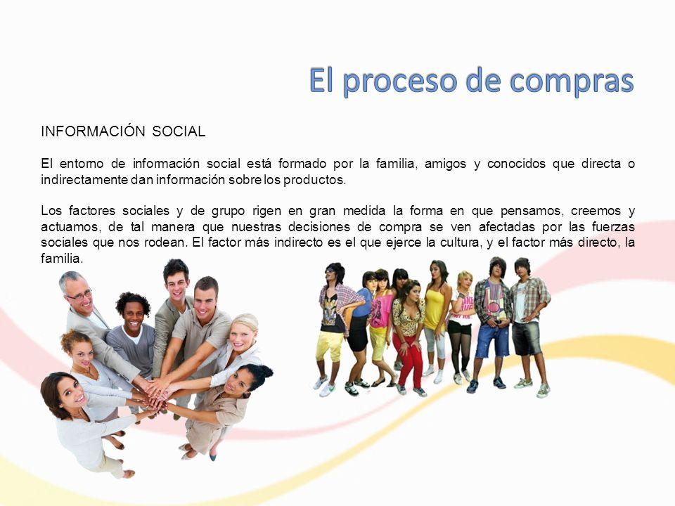 El proceso de compras INFORMACIÓN SOCIAL