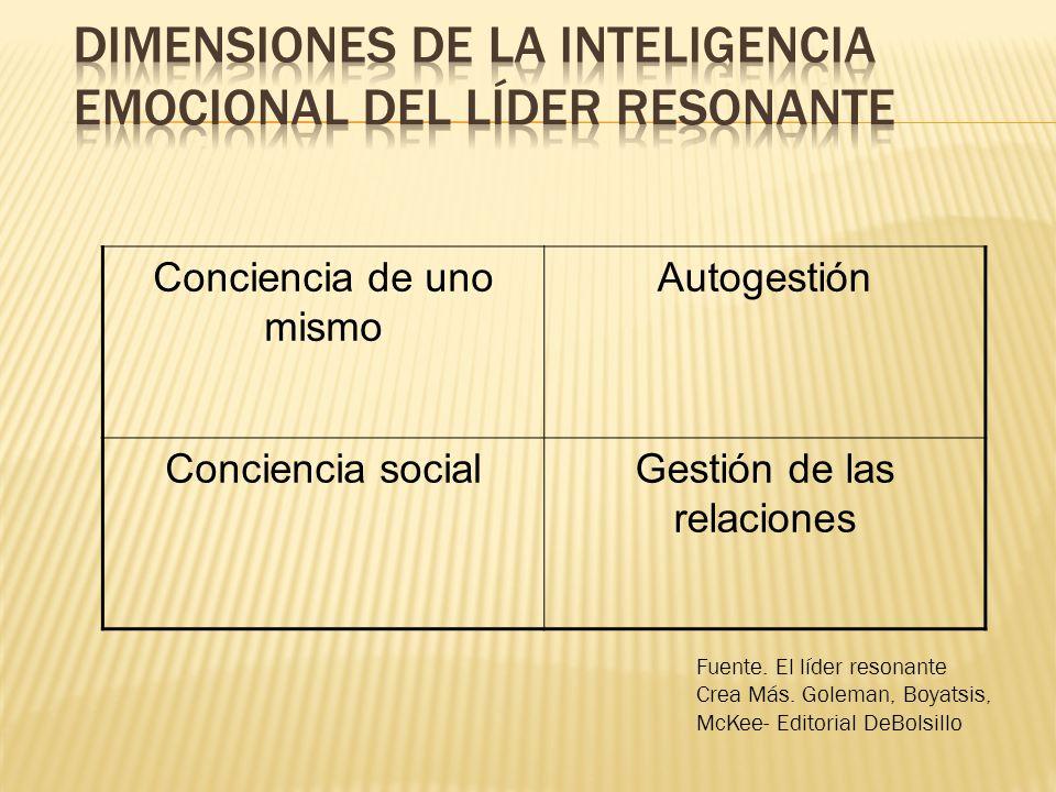 dimensiones de la Inteligencia Emocional del Líder Resonante