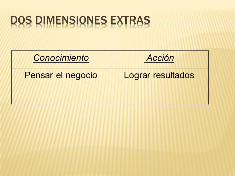 Dos dimensiones extras