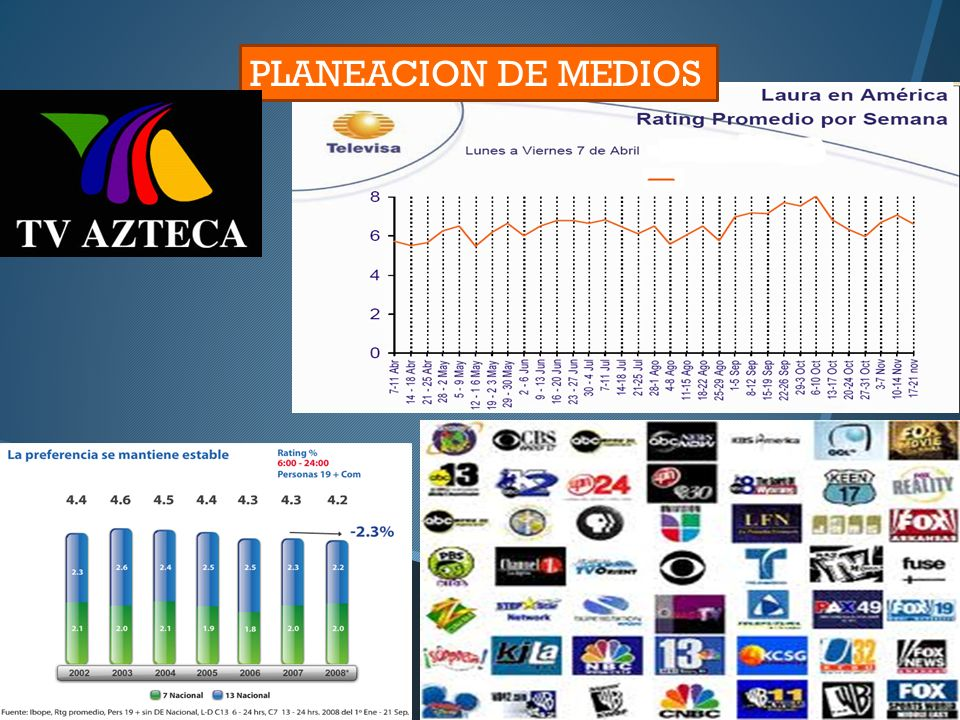 PLANEACION DE MEDIOS