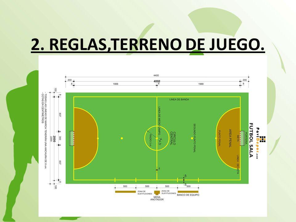 2. REGLAS,TERRENO DE JUEGO.