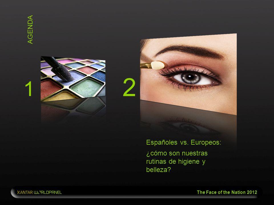 2 1 AGENDA Españoles vs. Europeos: