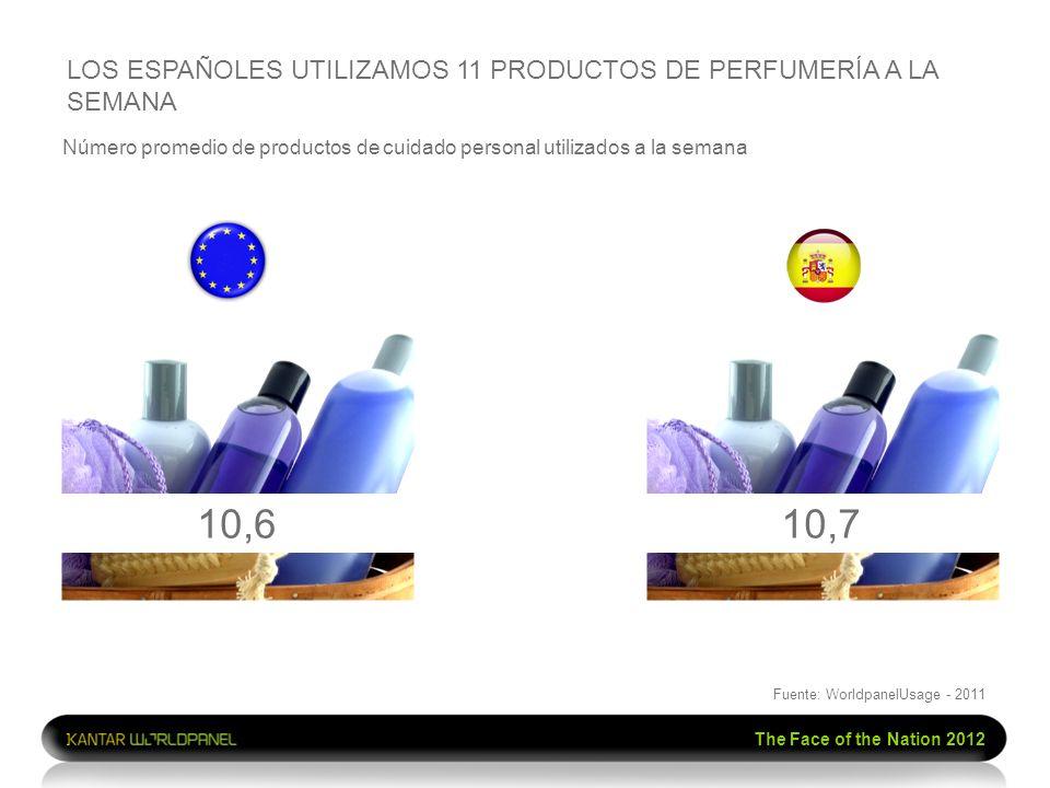 LOS ESPAÑOLES UTILIZAMOS 11 PRODUCTOS DE PERFUMERÍA A LA SEMANA