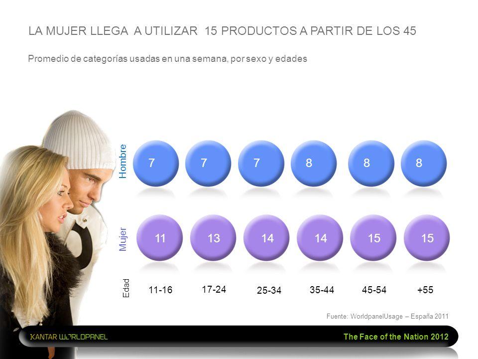 LA MUJER LLEGA A UTILIZAR 15 PRODUCTOS A PARTIR DE LOS 45