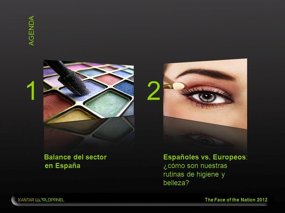 1 2 AGENDA Balance del sector en España