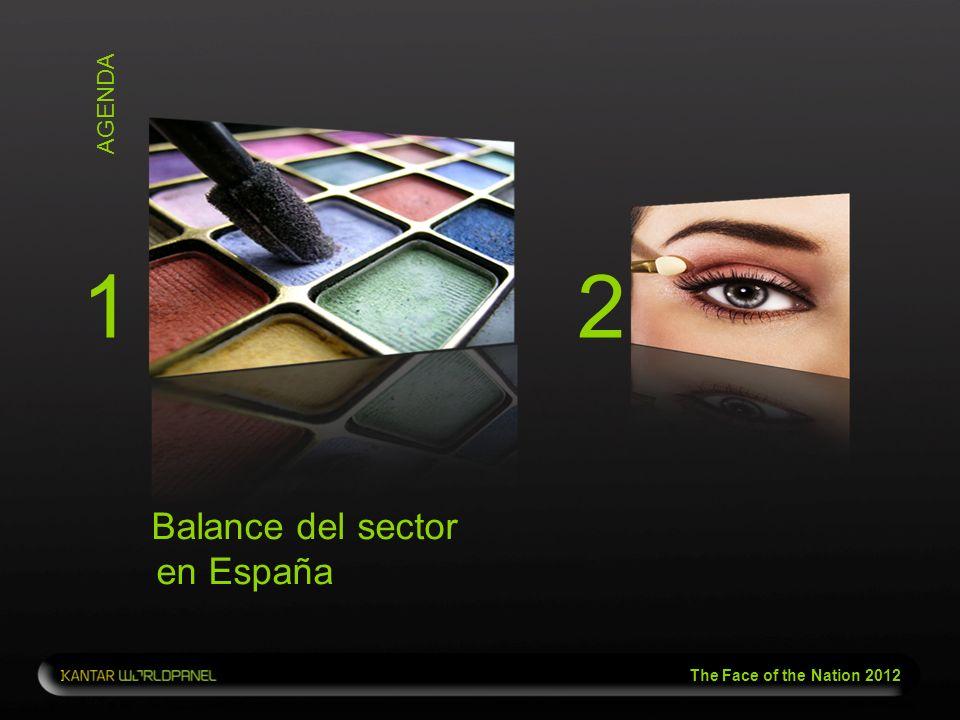 AGENDA 1 2 Balance del sector en España The Face of the Nation 2012 3