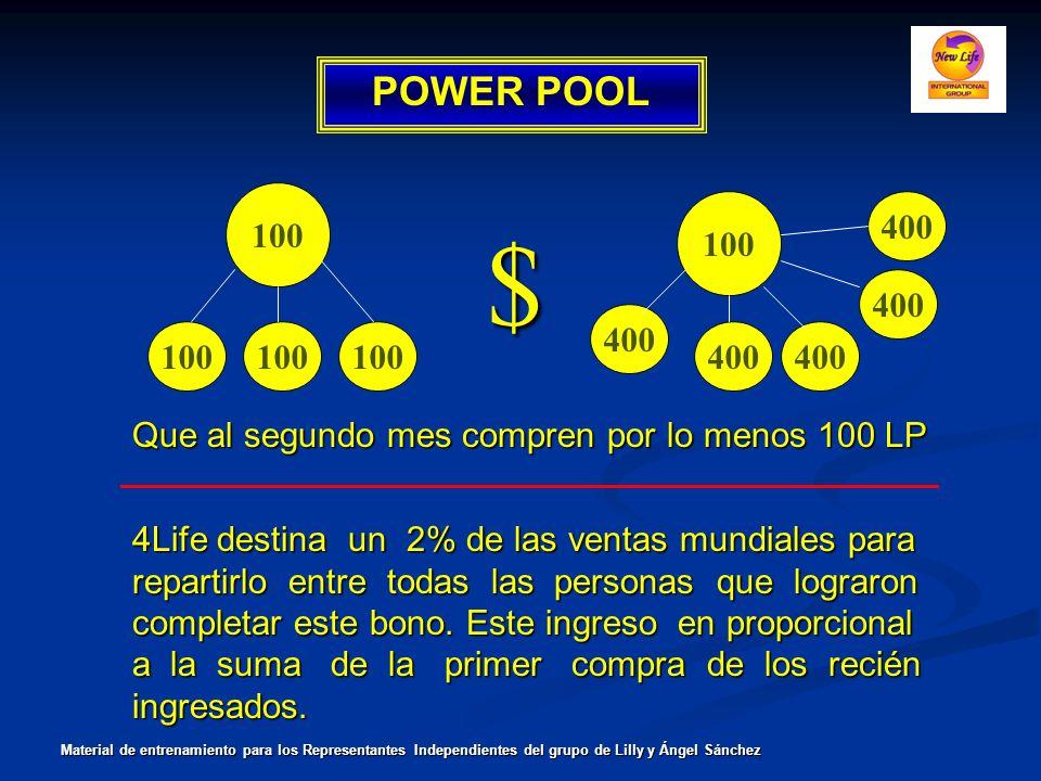 POWER POOL 100. 100. 400. $ 400. 400. 100. 100. 100. 400. 400. Que al segundo mes compren por lo menos 100 LP.