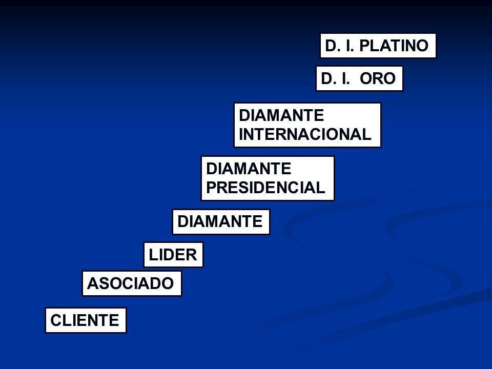 D. I. PLATINO D. I. ORO. DIAMANTE. INTERNACIONAL. DIAMANTE. PRESIDENCIAL. DIAMANTE. LIDER. ASOCIADO.