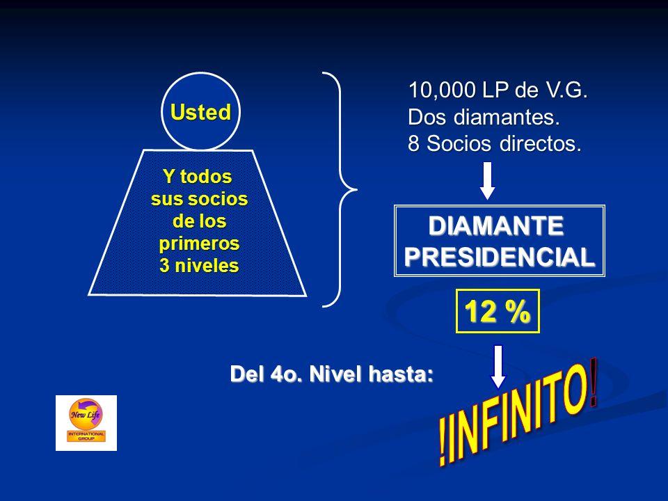 !INFINITO! 12 % DIAMANTE PRESIDENCIAL 10,000 LP de V.G. Usted